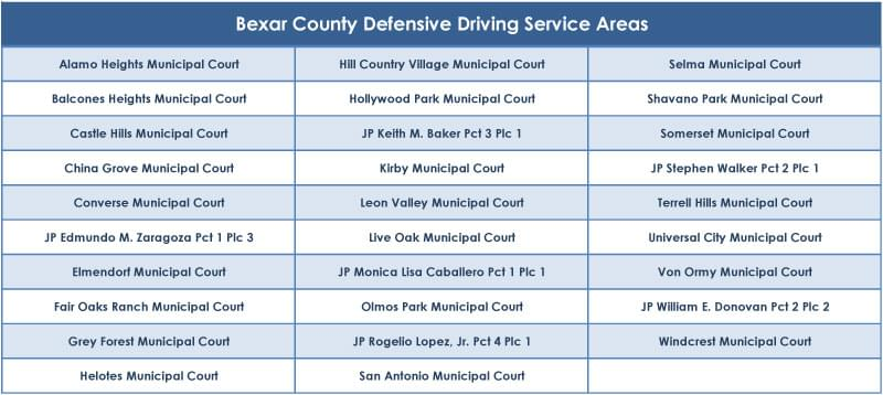 Bexar county defensive driving service areas