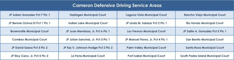 Cameron County defensive driving service areas
