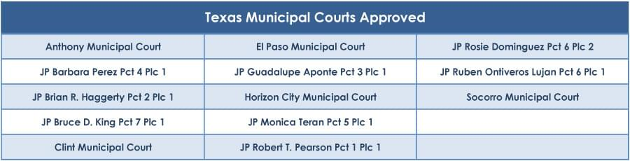 El Paso County approved courts