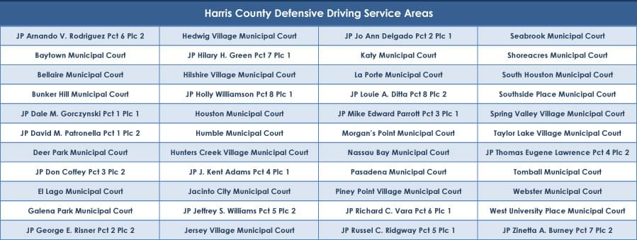 Harris county defensive driving service areas