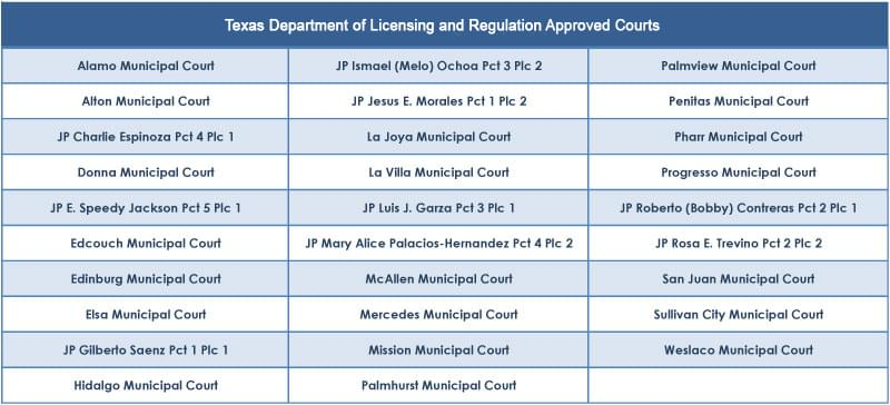 Approved Hidalgo County courts
