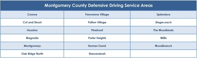 Montgomery County defensive driving service areas