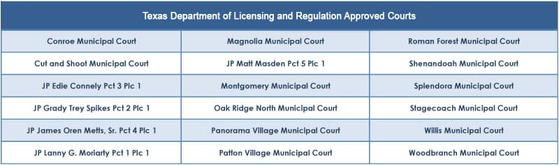 Montgomery County approved courts