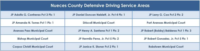 Nueces County defensive driving service areas
