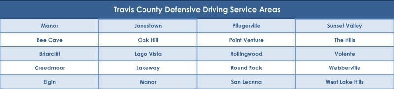 Travis county defensive driving service areas